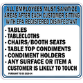 All Employees Must Sanitize Areas Sticker