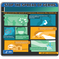 Stop The Spread Of Germs Sticker