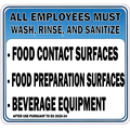 All Employees Must Wash, Rinse, And Sanitize Sticker